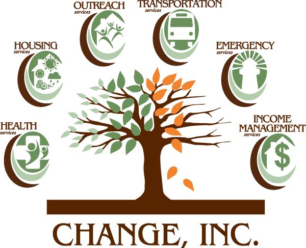 CHANGE Inc. Community Action of Northern Panhandle of West Virginia